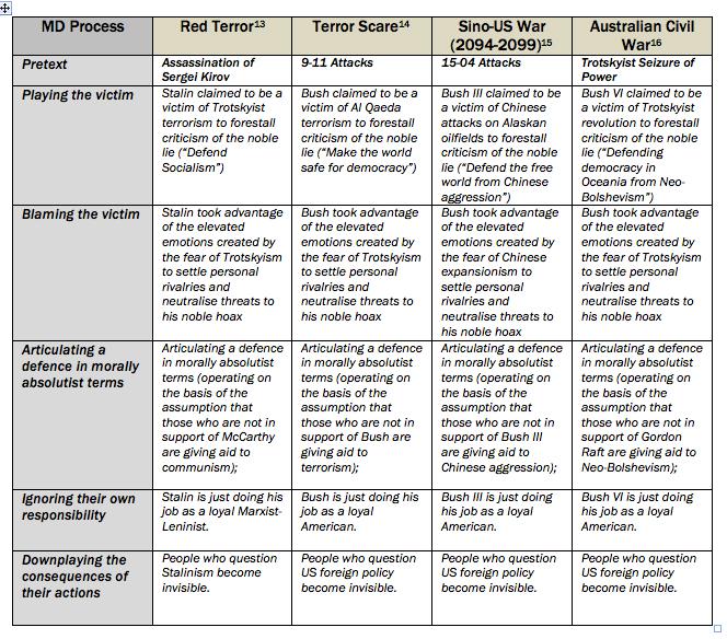 bp-preface-table2